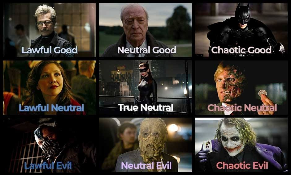 Alignments for The Dark Knight trilogy characters